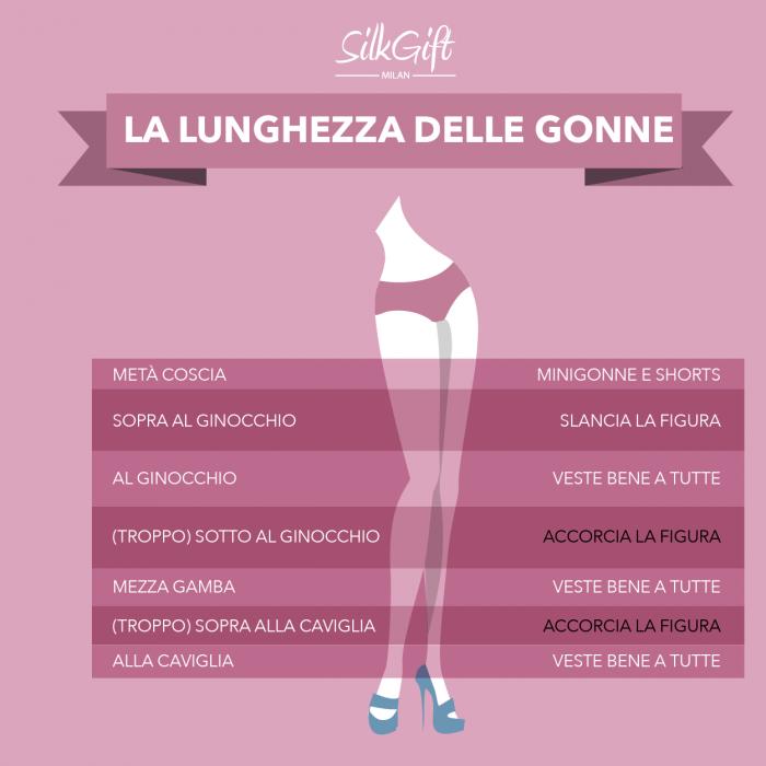 Infografica di Isabella Ratti - Lunghezza ideale gonna