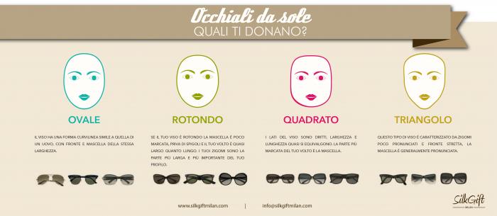 Infografica - Forme e colori ochiali da sole